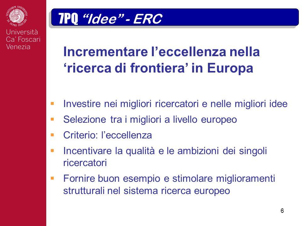 6 Incrementare leccellenza nella ricerca di frontiera in Europa Investire nei migliori ricercatori e nelle migliori idee Selezione tra i migliori a livello europeo Criterio: leccellenza Incentivare la qualità e le ambizioni dei singoli ricercatori Fornire buon esempio e stimolare miglioramenti strutturali nel sistema ricerca europeo Obiettivo strategico 7PQ Idee - ERC