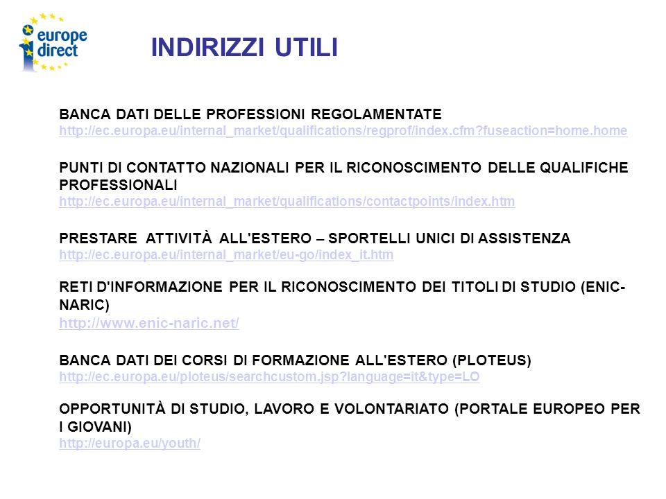 INDIRIZZI UTILI BANCA DATI DELLE PROFESSIONI REGOLAMENTATE http://ec.europa.eu/internal_market/qualifications/regprof/index.cfm?fuseaction=home.home P