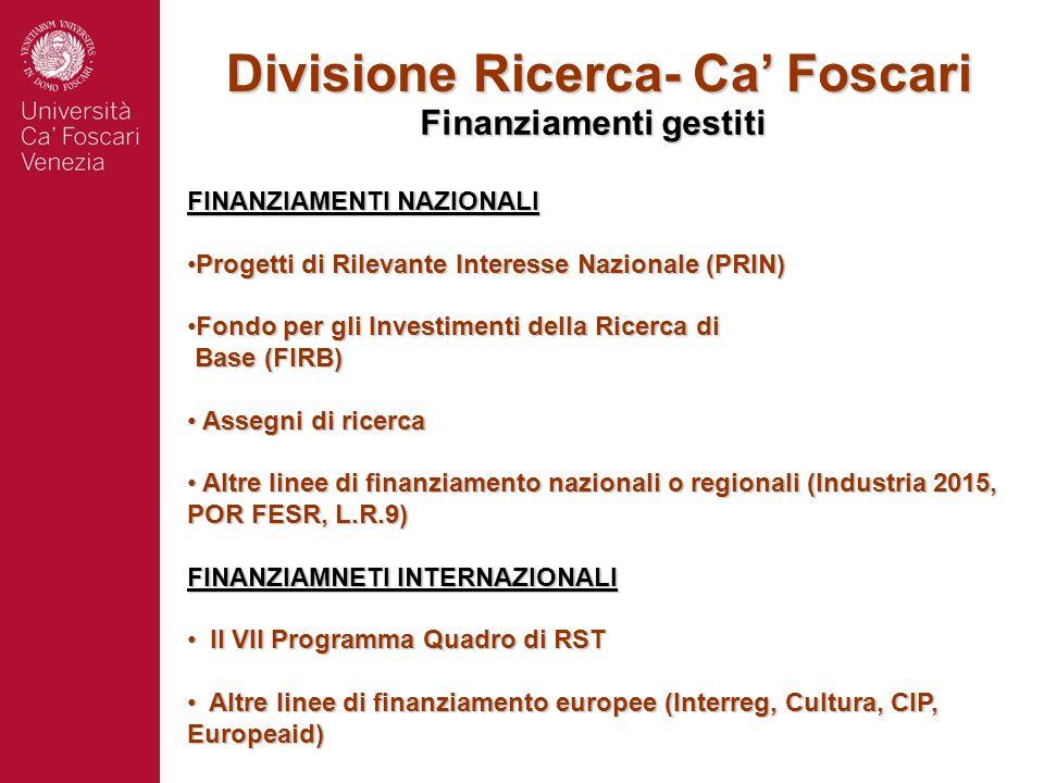 Divisione Ricerca- Ca Foscari Finanziamenti gestiti FINANZIAMENTI NAZIONALI Progetti di Rilevante Interesse Nazionale (PRIN)Progetti di Rilevante Interesse Nazionale (PRIN) Fondo per gli Investimenti della Ricerca di Base (FIRB)Fondo per gli Investimenti della Ricerca di Base (FIRB) Assegni di ricerca Assegni di ricerca Altre linee di finanziamento nazionali o regionali (Industria 2015, POR FESR, L.R.9) Altre linee di finanziamento nazionali o regionali (Industria 2015, POR FESR, L.R.9) FINANZIAMNETI INTERNAZIONALI Il VII Programma Quadro di RST Il VII Programma Quadro di RST Altre linee di finanziamento europee (Interreg, Cultura, CIP, Europeaid) Altre linee di finanziamento europee (Interreg, Cultura, CIP, Europeaid)