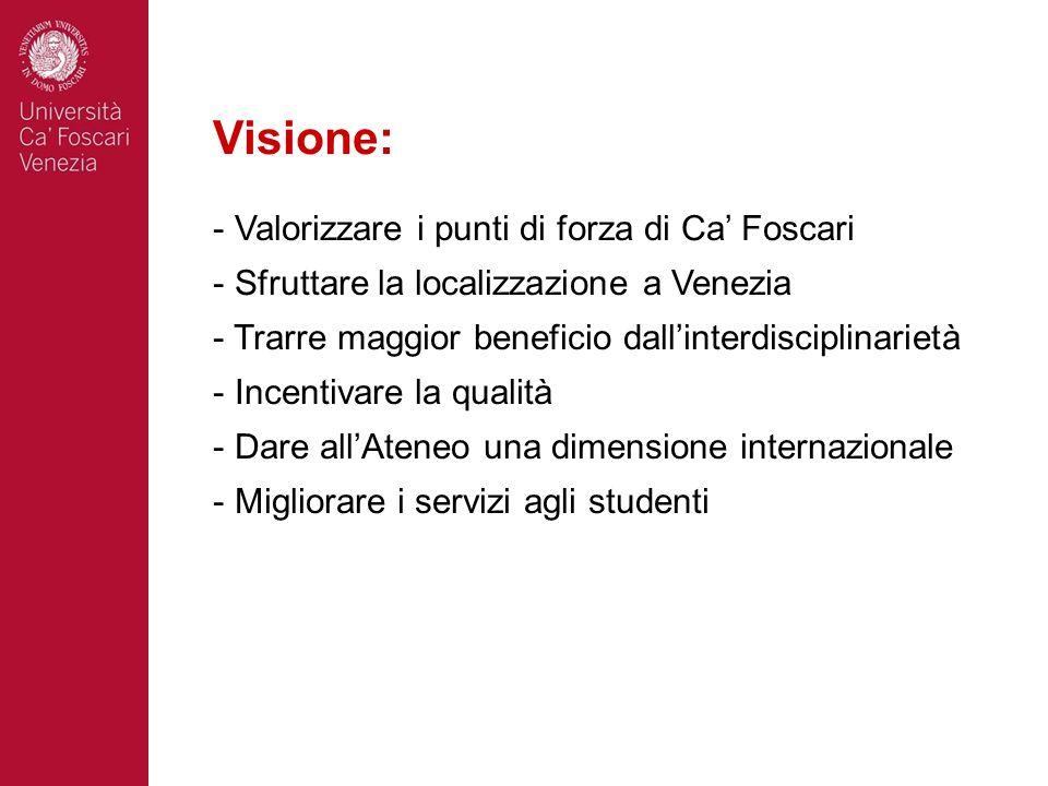 Visione: - Valorizzare i punti di forza di Ca Foscari - Sfruttare la localizzazione a Venezia - Trarre maggior beneficio dallinterdisciplinarietà - In
