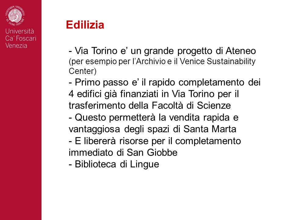 Edilizia - Via Torino e un grande progetto di Ateneo (per esempio per lArchivio e il Venice Sustainability Center) - Primo passo e il rapido completam