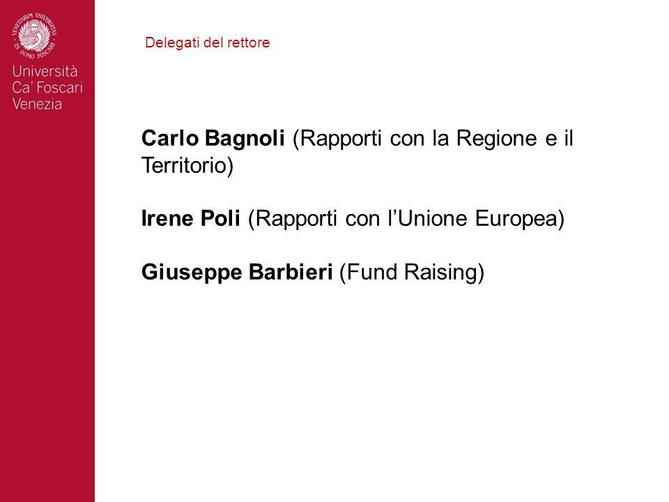 Delegati del rettore Carlo Bagnoli (Rapporti con la Regione e il Territorio) Irene Poli (Rapporti con lUnione Europea) Giuseppe Barbieri (Fund Raising