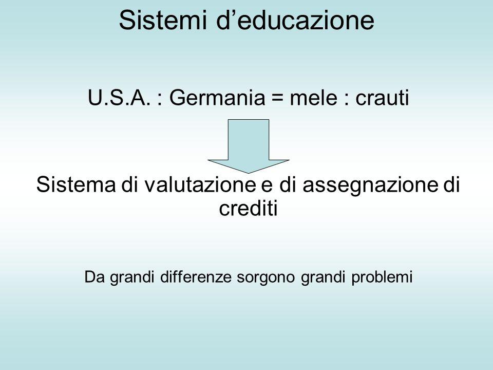 Sistemi deducazione U.S.A. : Germania = mele : crauti Sistema di valutazione e di assegnazione di crediti Da grandi differenze sorgono grandi problemi