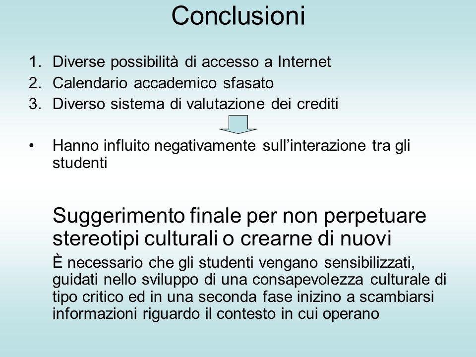 Conclusioni 1.Diverse possibilità di accesso a Internet 2.Calendario accademico sfasato 3.Diverso sistema di valutazione dei crediti Hanno influito ne