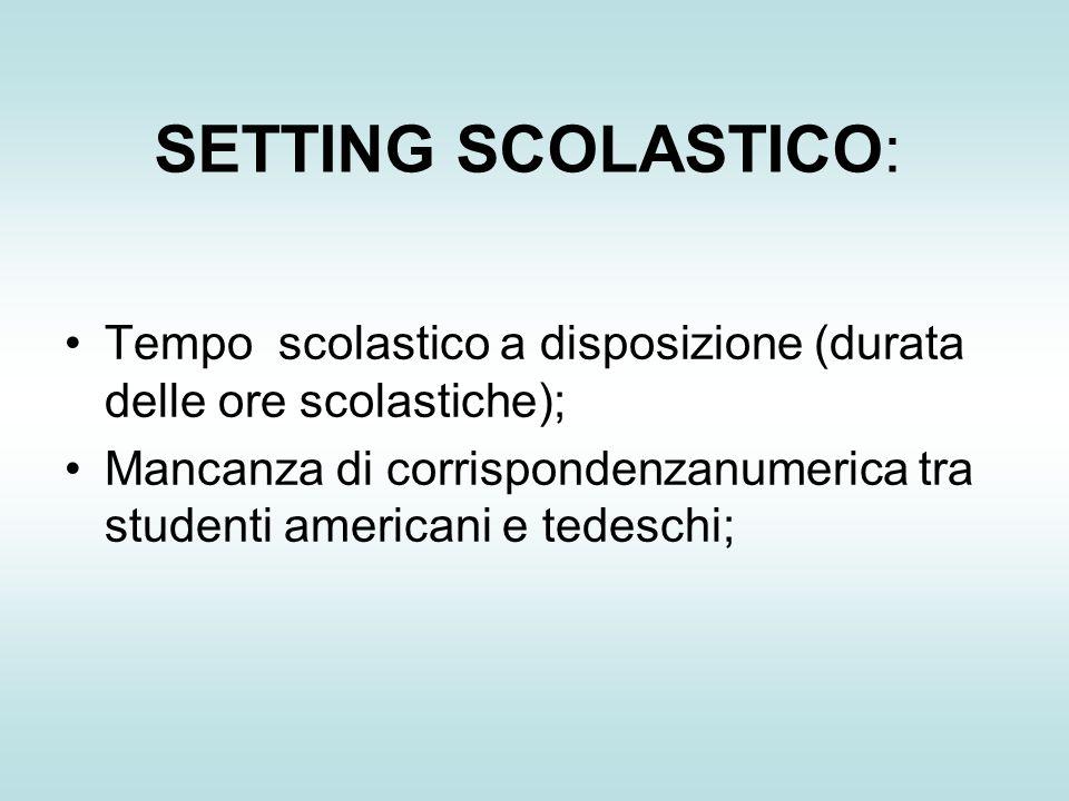 SETTING SCOLASTICO: Tempo scolastico a disposizione (durata delle ore scolastiche); Mancanza di corrispondenzanumerica tra studenti americani e tedesc