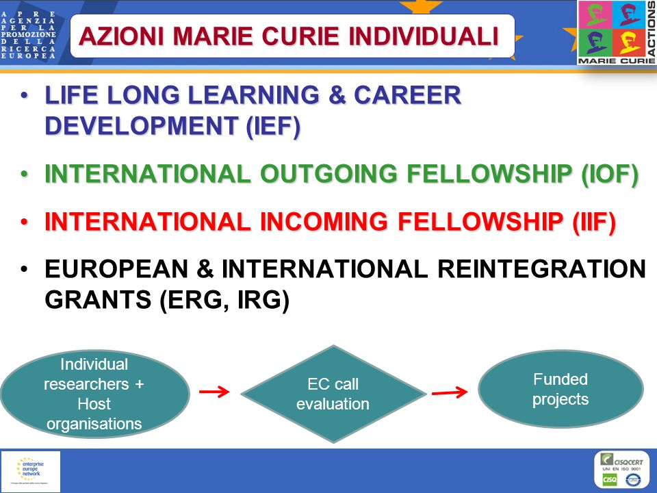LIFE LONG LEARNING & CAREER DEVELOPMENT (IEF)LIFE LONG LEARNING & CAREER DEVELOPMENT (IEF) INTERNATIONAL OUTGOING FELLOWSHIP (IOF)INTERNATIONAL OUTGOI