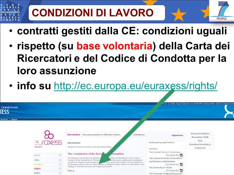 contratti gestiti dalla CE: condizioni uguali rispetto (su base volontaria) della Carta dei Ricercatori e del Codice di Condotta per la loro assunzion