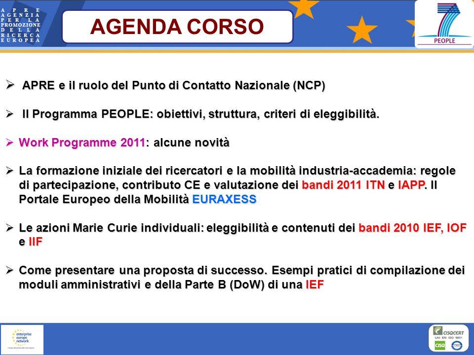APRE e il ruolo del Punto di Contatto Nazionale (NCP) APRE e il ruolo del Punto di Contatto Nazionale (NCP) Il Programma PEOPLE: obiettivi, struttura,