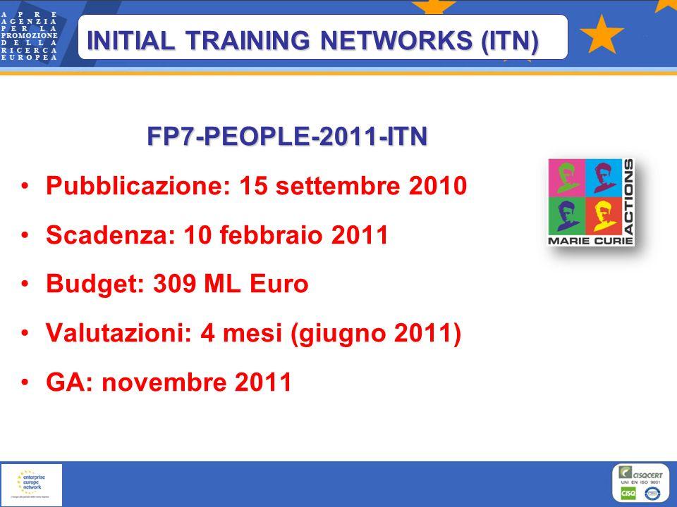 FP7-PEOPLE-2011-ITN Pubblicazione: 15 settembre 2010 Scadenza: 10 febbraio 2011 Budget: 309 ML Euro Valutazioni: 4 mesi (giugno 2011) GA: novembre 201