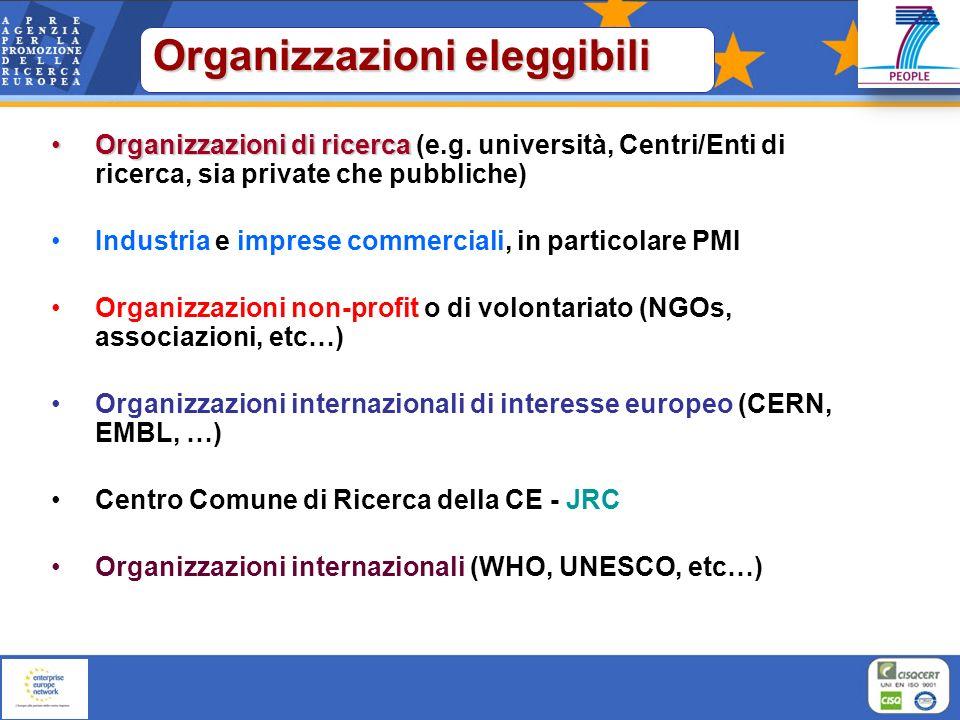 Organizzazioni di ricercaOrganizzazioni di ricerca (e.g. università, Centri/Enti di ricerca, sia private che pubbliche) Industria e imprese commercial