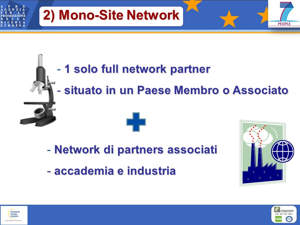 1 solo full network partner - 1 solo full network partner - situato in un Paese Membro o Associato Network di partners associati - Network di partners