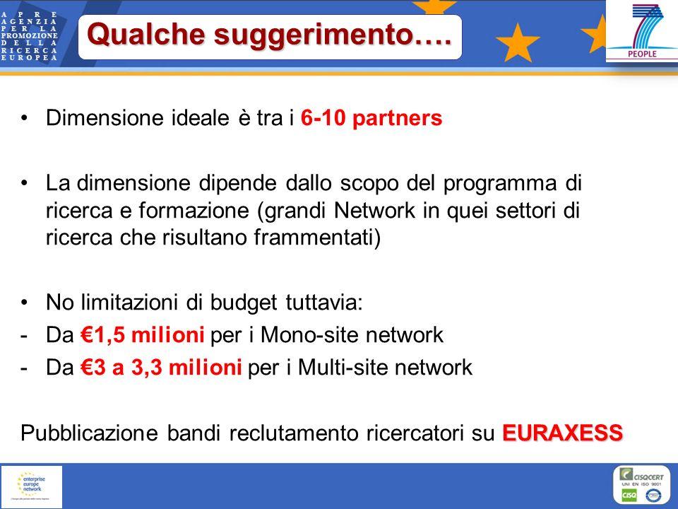 Dimensione ideale è tra i 6-10 partners La dimensione dipende dallo scopo del programma di ricerca e formazione (grandi Network in quei settori di ric