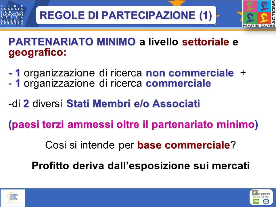 PARTENARIATO MINIMOsettoriale geografico: PARTENARIATO MINIMO a livello settoriale e geografico: - 1non commerciale 1commerciale - 1 organizzazione di
