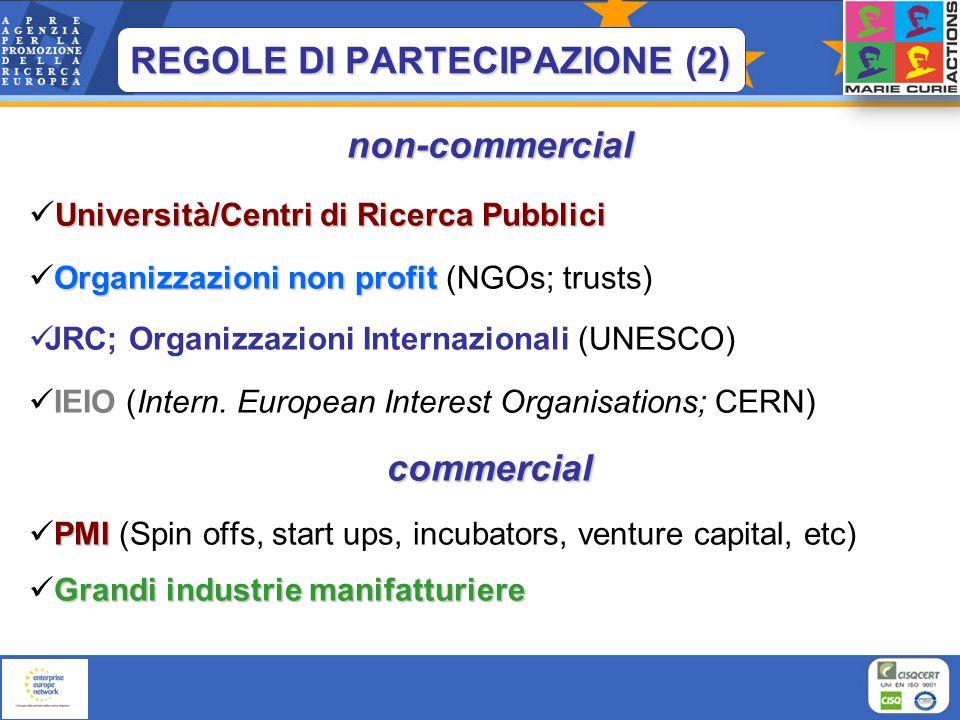 non-commercial Università/Centri di Ricerca Pubblici Organizzazioni non profit Organizzazioni non profit (NGOs; trusts) JRC; Organizzazioni Internazio