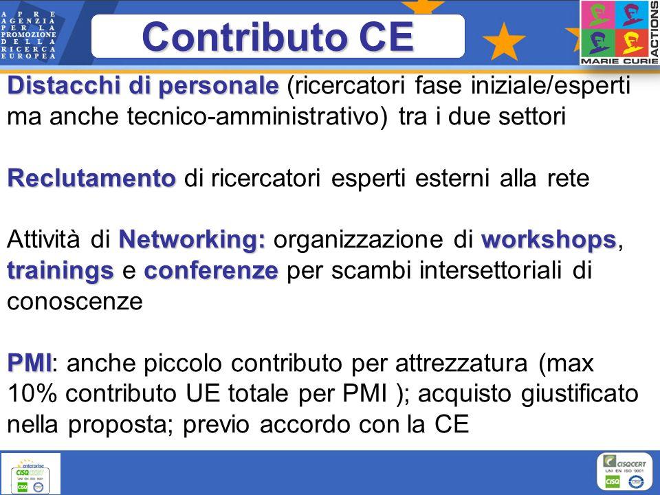 Contributo CE Distacchi di personale Distacchi di personale (ricercatori fase iniziale/esperti ma anche tecnico-amministrativo) tra i due settori Recl