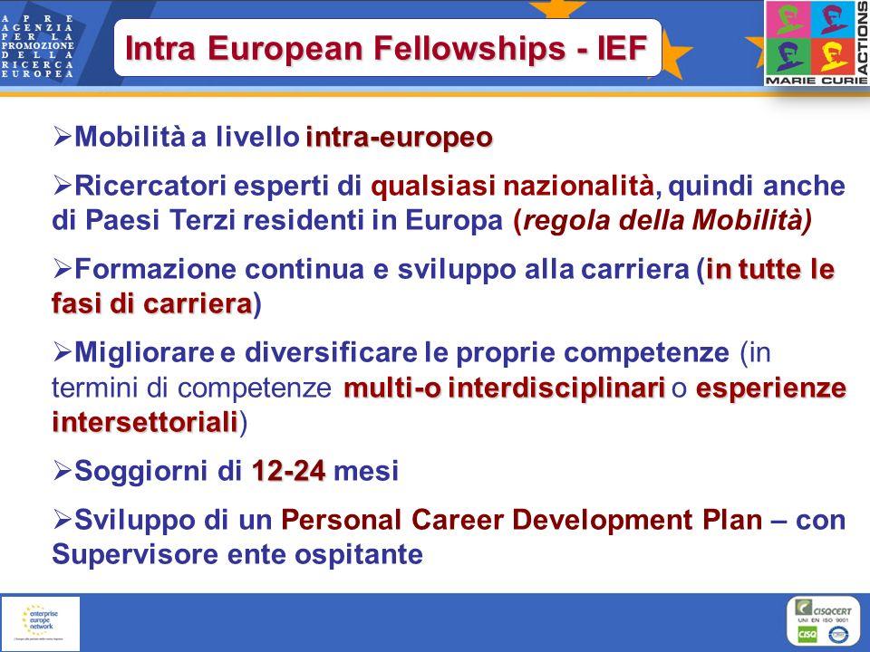 intra-europeo Mobilità a livello intra-europeo Ricercatori esperti di qualsiasi nazionalità, quindi anche di Paesi Terzi residenti in Europa (regola d