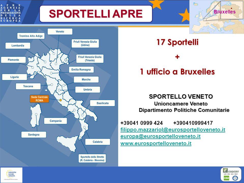 17 Sportelli + 1 ufficio a Bruxelles Bruxelles SPORTELLI APRE SPORTELLO VENETO Unioncamere Veneto Dipartimento Politiche Comunitarie Dipartimento Poli
