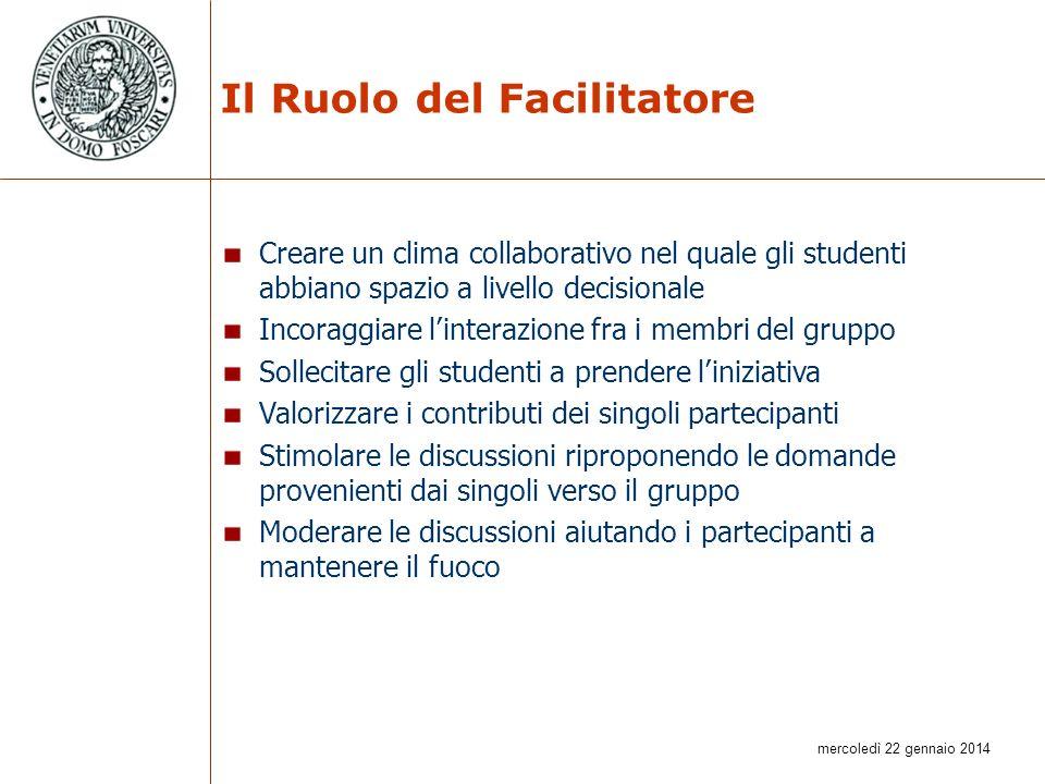 mercoledì 22 gennaio 2014 Il Ruolo del Facilitatore Creare un clima collaborativo nel quale gli studenti abbiano spazio a livello decisionale Incoragg