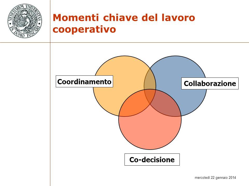 mercoledì 22 gennaio 2014 Momenti chiave del lavoro cooperativo Collaborazione Co-decisione Coordinamento