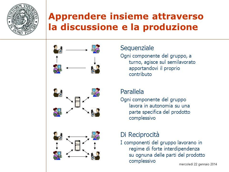 mercoledì 22 gennaio 2014 Apprendere insieme attraverso la discussione e la produzione Di Reciprocità I componenti del gruppo lavorano in regime di fo