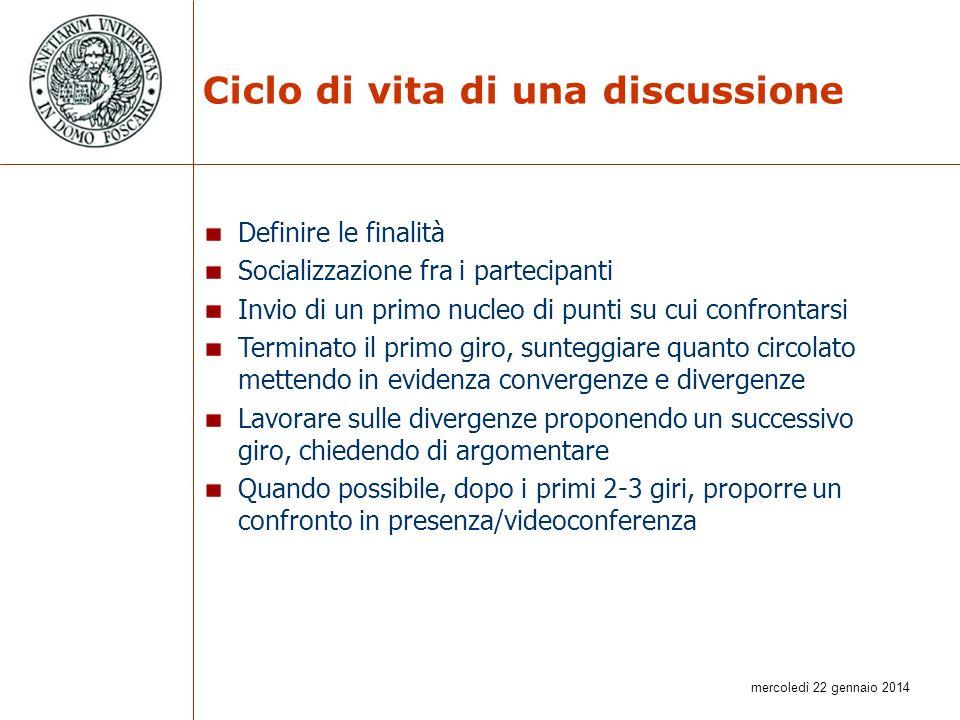 mercoledì 22 gennaio 2014 Ciclo di vita di una discussione Definire le finalità Socializzazione fra i partecipanti Invio di un primo nucleo di punti s