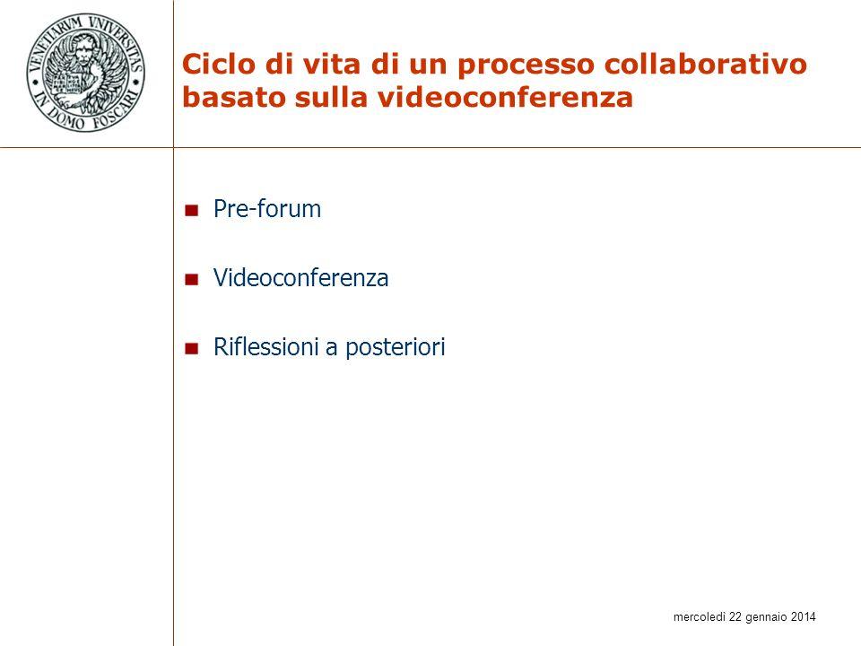 mercoledì 22 gennaio 2014 Ciclo di vita di un processo collaborativo basato sulla videoconferenza Pre-forum Videoconferenza Riflessioni a posteriori