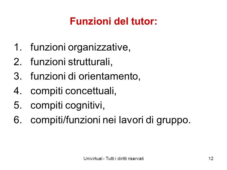 Univirtual - Tutti i diritti riservati12 Funzioni del tutor: 1. funzioni organizzative, 2. funzioni strutturali, 3. funzioni di orientamento, 4. compi