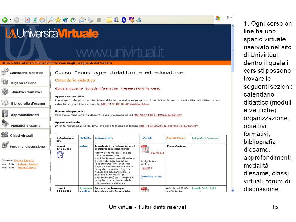 Univirtual - Tutti i diritti riservati15 1. Ogni corso on line ha uno spazio virtuale riservato nel sito di Univirtual, dentro il quale i corsisti pos