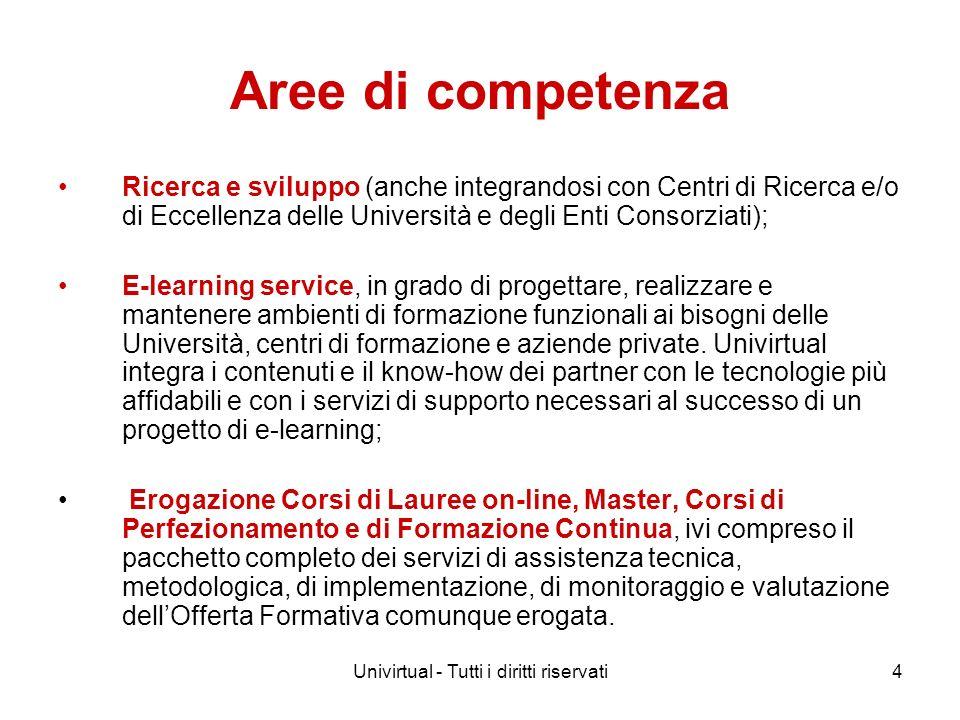 Univirtual - Tutti i diritti riservati4 Aree di competenza Ricerca e sviluppo (anche integrandosi con Centri di Ricerca e/o di Eccellenza delle Univer
