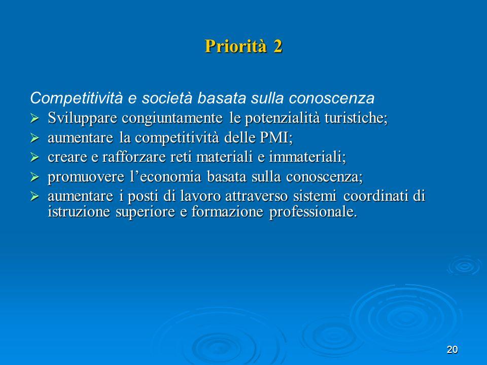 20 Priorità 2 Competitività e società basata sulla conoscenza Sviluppare congiuntamente le potenzialità turistiche; Sviluppare congiuntamente le potenzialità turistiche; aumentare la competitività delle PMI; aumentare la competitività delle PMI; creare e rafforzare reti materiali e immateriali; creare e rafforzare reti materiali e immateriali; promuovere leconomia basata sulla conoscenza; promuovere leconomia basata sulla conoscenza; aumentare i posti di lavoro attraverso sistemi coordinati di istruzione superiore e formazione professionale.