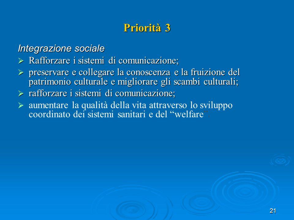 21 Priorità 3 Integrazione sociale Rafforzare i sistemi di comunicazione; Rafforzare i sistemi di comunicazione; preservare e collegare la conoscenza e la fruizione del patrimonio culturale e migliorare gli scambi culturali; preservare e collegare la conoscenza e la fruizione del patrimonio culturale e migliorare gli scambi culturali; rafforzare i sistemi di comunicazione; rafforzare i sistemi di comunicazione; aumentare la qualità della vita attraverso lo sviluppo coordinato dei sistemi sanitari e del welfare.