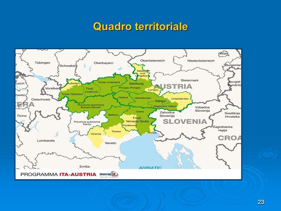 23 Quadro territoriale