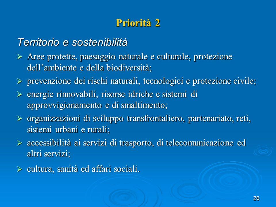 26 Priorità 2 Territorio e sostenibilità Aree protette, paesaggio naturale e culturale, protezione dellambiente e della biodiversità; Aree protette, paesaggio naturale e culturale, protezione dellambiente e della biodiversità; prevenzione dei rischi naturali, tecnologici e protezione civile; prevenzione dei rischi naturali, tecnologici e protezione civile; energie rinnovabili, risorse idriche e sistemi di approvvigionamento e di smaltimento; energie rinnovabili, risorse idriche e sistemi di approvvigionamento e di smaltimento; organizzazioni di sviluppo transfrontaliero, partenariato, reti, sistemi urbani e rurali; organizzazioni di sviluppo transfrontaliero, partenariato, reti, sistemi urbani e rurali; accessibilità ai servizi di trasporto, di telecomunicazione ed altri servizi; accessibilità ai servizi di trasporto, di telecomunicazione ed altri servizi; cultura, sanità ed affari sociali.