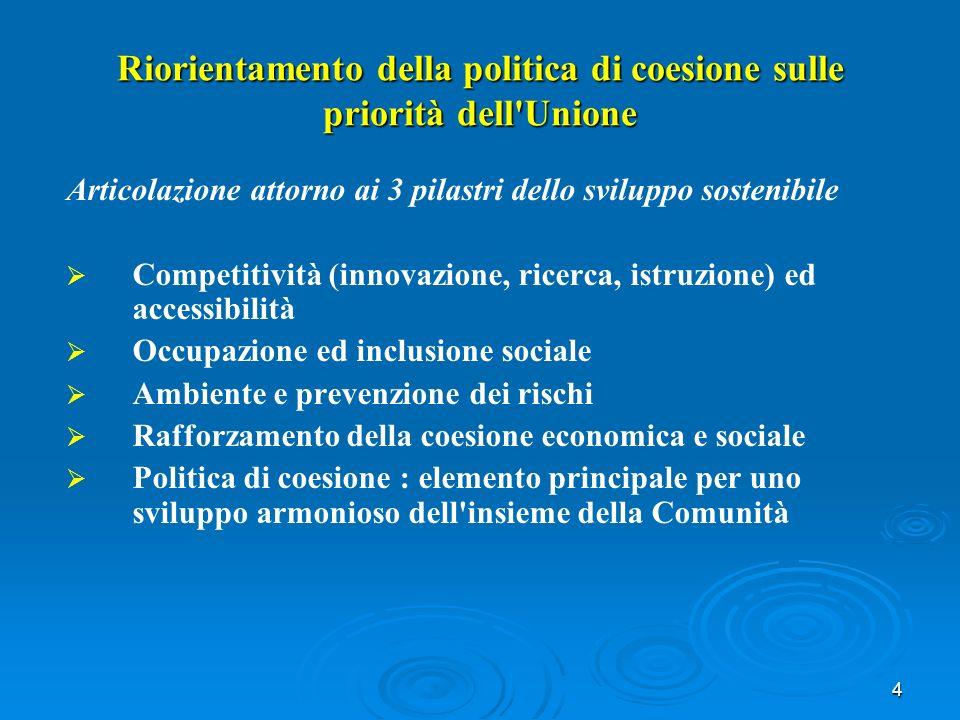 4 Riorientamento della politica di coesione sulle priorità dell Unione Articolazione attorno ai 3 pilastri dello sviluppo sostenibile Competitività (innovazione, ricerca, istruzione) ed accessibilità Occupazione ed inclusione sociale Ambiente e prevenzione dei rischi Rafforzamento della coesione economica e sociale Politica di coesione : elemento principale per uno sviluppo armonioso dell insieme della Comunità