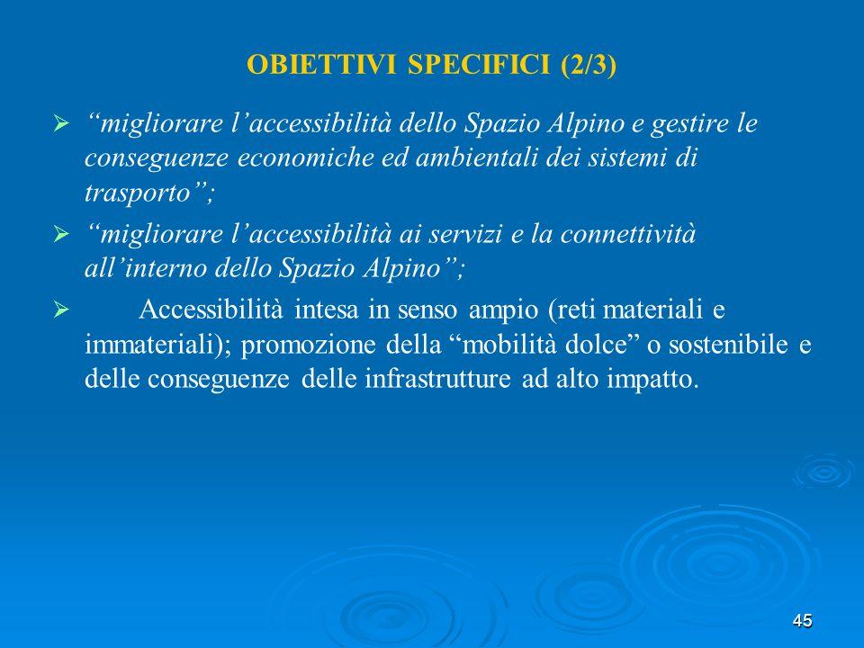 45 OBIETTIVI SPECIFICI (2/3) migliorare laccessibilità dello Spazio Alpino e gestire le conseguenze economiche ed ambientali dei sistemi di trasporto; migliorare laccessibilità ai servizi e la connettività allinterno dello Spazio Alpino; Accessibilità intesa in senso ampio (reti materiali e immateriali); promozione della mobilità dolce o sostenibile e delle conseguenze delle infrastrutture ad alto impatto.