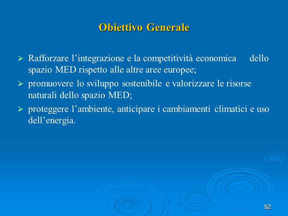 52 Obiettivo Generale Rafforzare lintegrazione e la competitività economica dello spazio MED rispetto alle altre aree europee; promuovere lo sviluppo sostenibile e valorizzare le risorse naturali dello spazio MED; proteggere lambiente, anticipare i cambiamenti climatici e uso dellenergia.