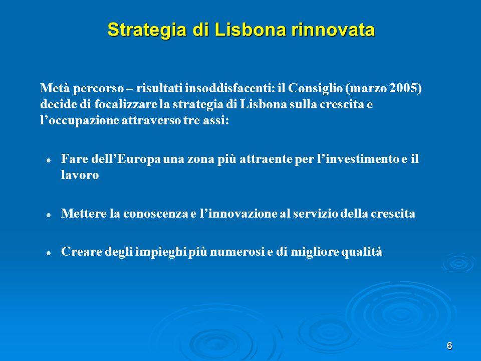 6 Strategia di Lisbona rinnovata Metà percorso – risultati insoddisfacenti: il Consiglio (marzo 2005) decide di focalizzare la strategia di Lisbona sulla crescita e loccupazione attraverso tre assi: Fare dellEuropa una zona più attraente per linvestimento e il lavoro Mettere la conoscenza e linnovazione al servizio della crescita Creare degli impieghi più numerosi e di migliore qualità