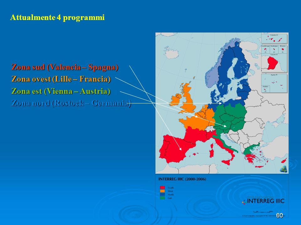 60 Attualmente 4 programmi Zona sud (Valencia – Spagna) Zona ovest (Lille – Francia) Zona est (Vienna – Austria) Zona nord (Rostock – Germania )