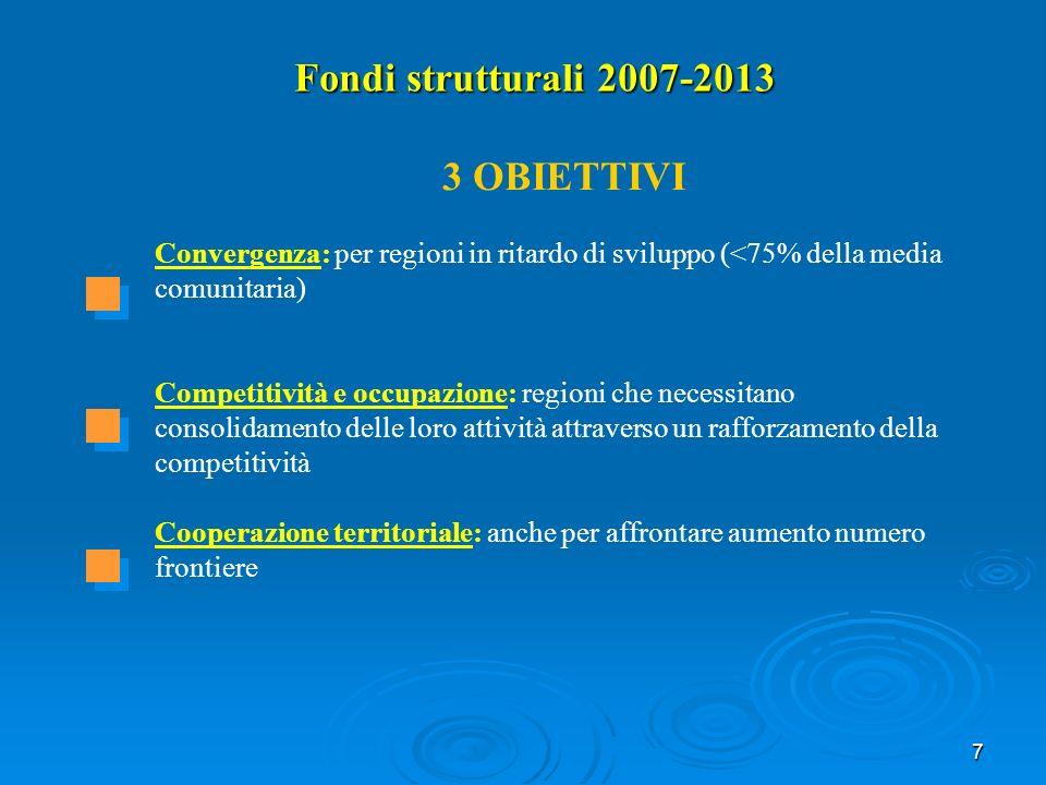 28 Cooperazione transnazionale 2000-2006 : 13 programmi Cooperazione transnazionale 2007-2013 : 13 programmi