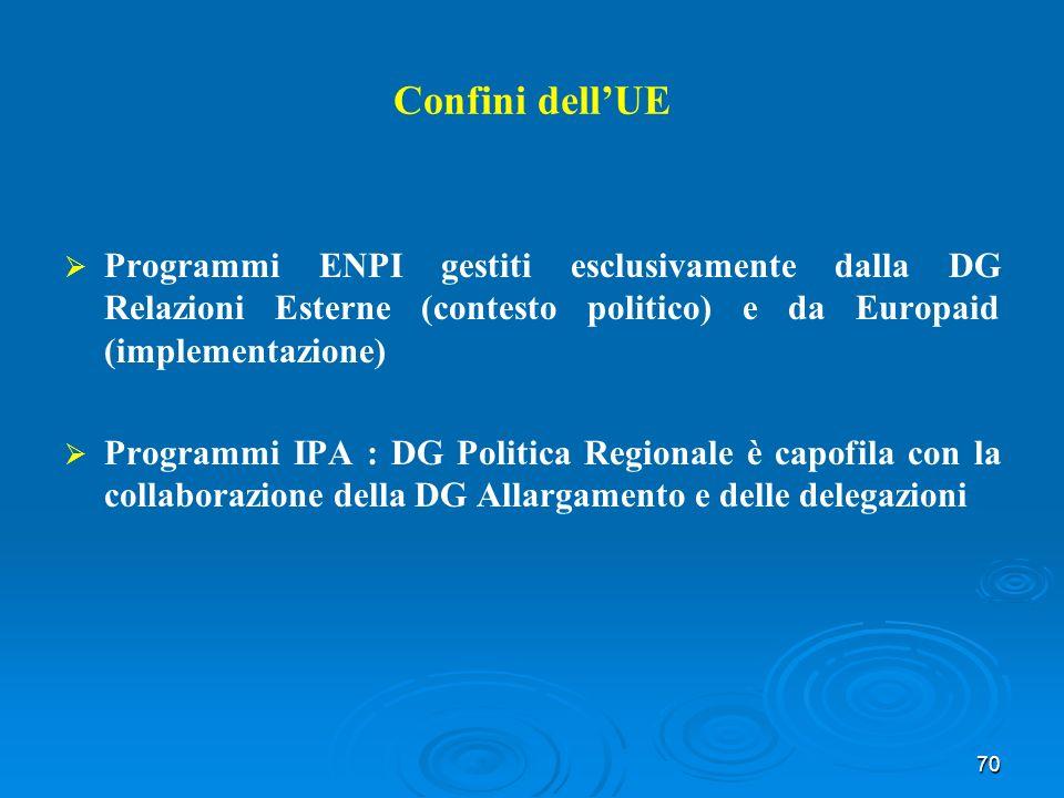 70 Confini dellUE Programmi ENPI gestiti esclusivamente dalla DG Relazioni Esterne (contesto politico) e da Europaid (implementazione) Programmi IPA : DG Politica Regionale è capofila con la collaborazione della DG Allargamento e delle delegazioni