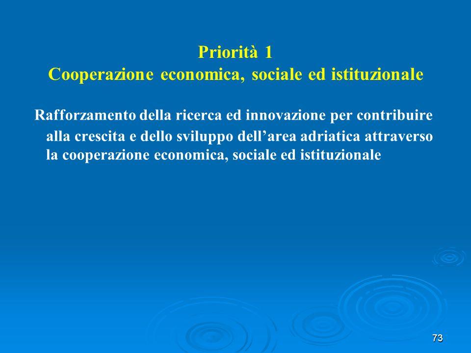 73 Priorità 1 Cooperazione economica, sociale ed istituzionale Rafforzamento della ricerca ed innovazione per contribuire alla crescita e dello sviluppo dellarea adriatica attraverso la cooperazione economica, sociale ed istituzionale