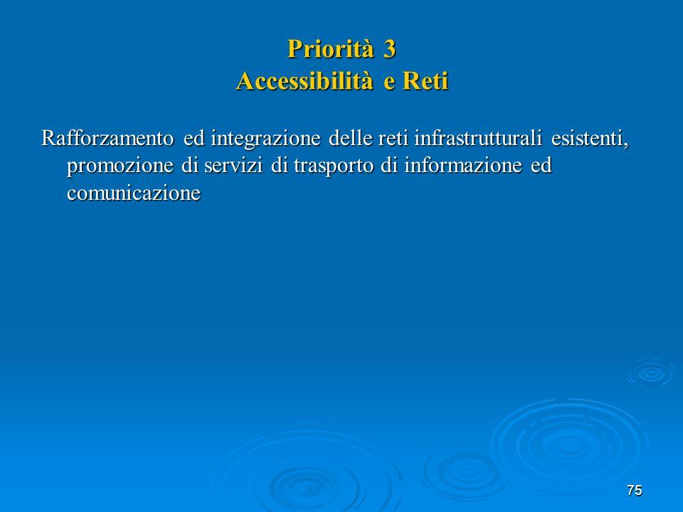 75 Priorità 3 Accessibilità e Reti Rafforzamento ed integrazione delle reti infrastrutturali esistenti, promozione di servizi di trasporto di informazione ed comunicazione