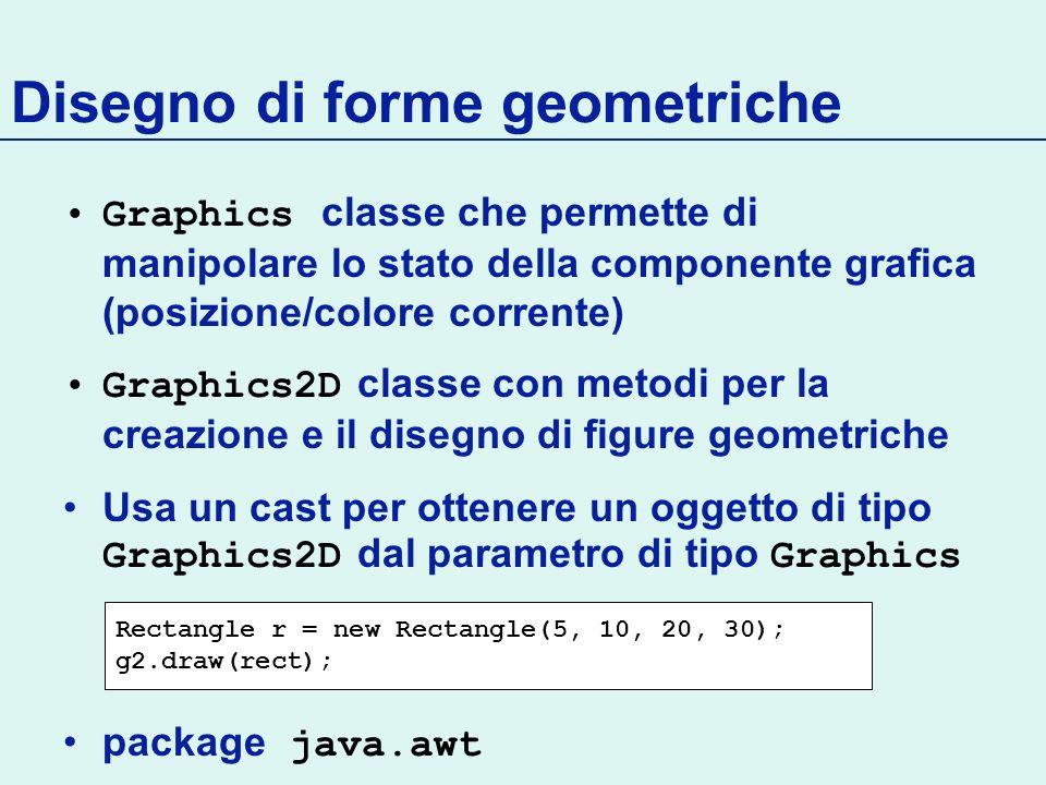 Disegno di forme geometriche Graphics classe che permette di manipolare lo stato della componente grafica (posizione/colore corrente) Graphics2D classe con metodi per la creazione e il disegno di figure geometriche Usa un cast per ottenere un oggetto di tipo Graphics2D dal parametro di tipo Graphics package java.awt Rectangle r = new Rectangle(5, 10, 20, 30); g2.draw(rect);