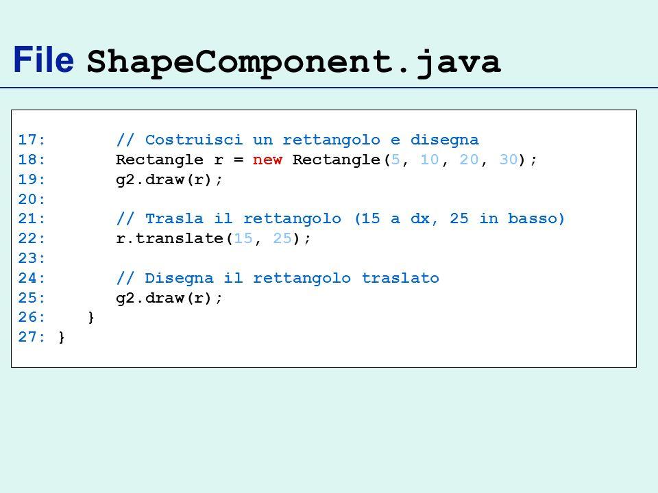File ShapeComponent.java 17: // Costruisci un rettangolo e disegna 18: Rectangle r = new Rectangle(5, 10, 20, 30); 19: g2.draw(r); 20: 21: // Trasla il rettangolo (15 a dx, 25 in basso) 22: r.translate(15, 25); 23: 24: // Disegna il rettangolo traslato 25: g2.draw(r); 26: } 27: }