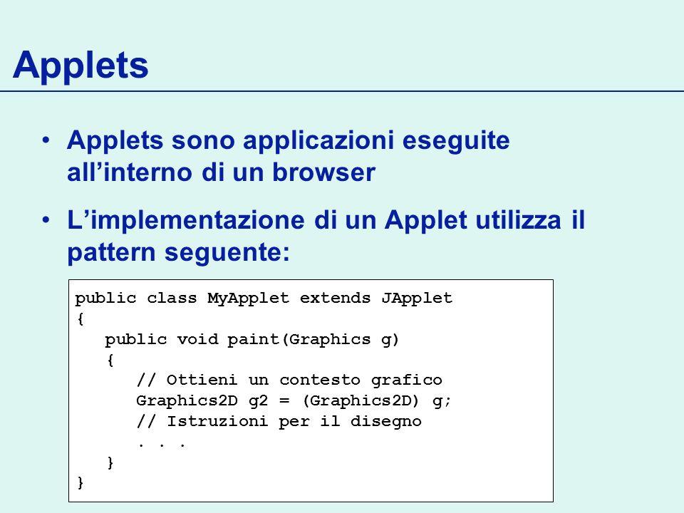 Applets Applets sono applicazioni eseguite allinterno di un browser Limplementazione di un Applet utilizza il pattern seguente: public class MyApplet extends JApplet { public void paint(Graphics g) { // Ottieni un contesto grafico Graphics2D g2 = (Graphics2D) g; // Istruzioni per il disegno...