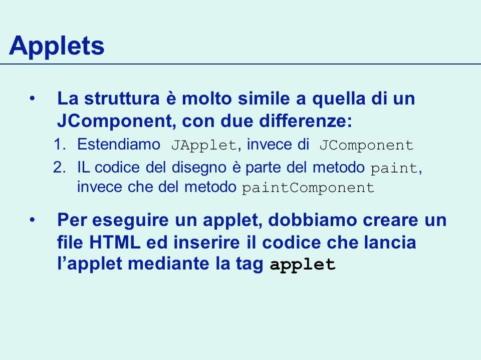 Applets La struttura è molto simile a quella di un JComponent, con due differenze: 1.Estendiamo JApplet, invece di JComponent 2.IL codice del disegno è parte del metodo paint, invece che del metodo paintComponent Per eseguire un applet, dobbiamo creare un file HTML ed inserire il codice che lancia lapplet mediante la tag applet