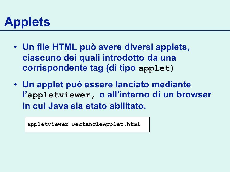 Applets Un file HTML può avere diversi applets, ciascuno dei quali introdotto da una corrispondente tag (di tipo applet) Un applet può essere lanciato mediante l appletviewer, o allinterno di un browser in cui Java sia stato abilitato.