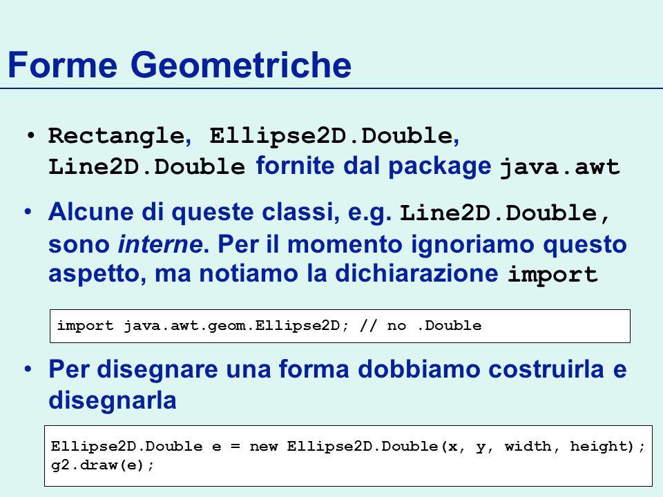 Forme Geometriche Rectangle, Ellipse2D.Double, Line2D.Double fornite dal package java.awt Alcune di queste classi, e.g. Line2D.Double, sono interne. P
