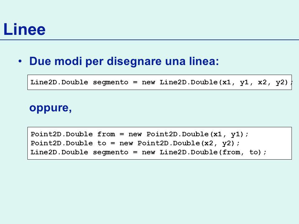 Linee Due modi per disegnare una linea: oppure, Line2D.Double segmento = new Line2D.Double(x1, y1, x2, y2); Point2D.Double from = new Point2D.Double(x1, y1); Point2D.Double to = new Point2D.Double(x2, y2); Line2D.Double segmento = new Line2D.Double(from, to);