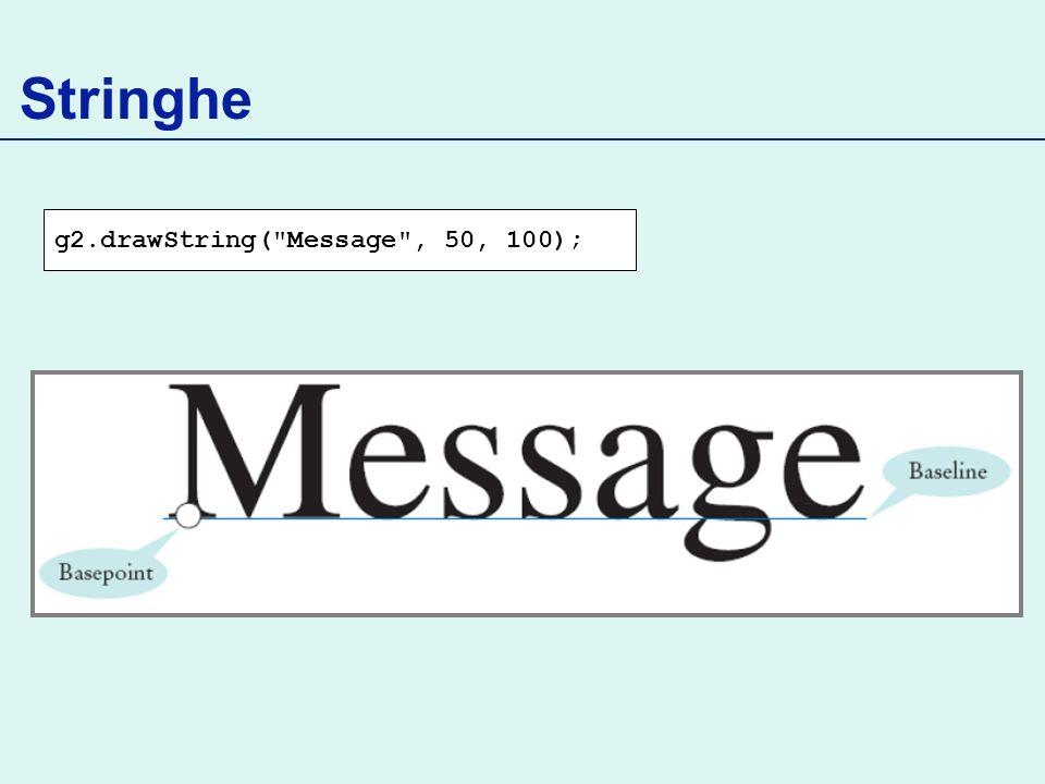 Stringhe g2.drawString( Message , 50, 100);